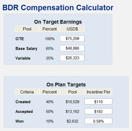 BDR Comp Plan Calculator