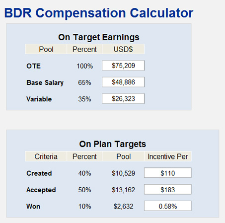 Bdr Compensation Calculator Tool