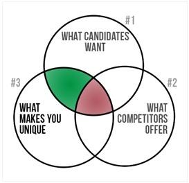 circles_hiring.jpg