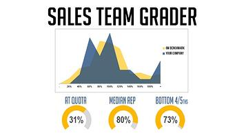 Sales Team Grader