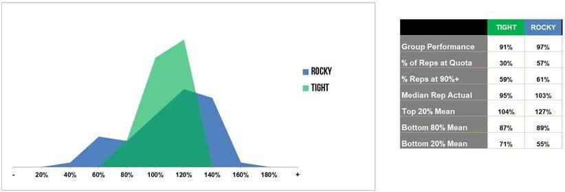 rocky_tight